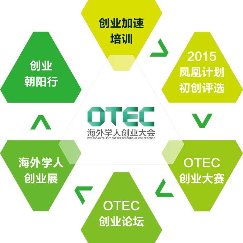 OTEC 六大组成部分